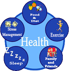 We promote healthy lifestyles with 5 Simple Steps to Physical and Mental Health